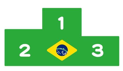 在日ブラジル人の都道府県ランキング