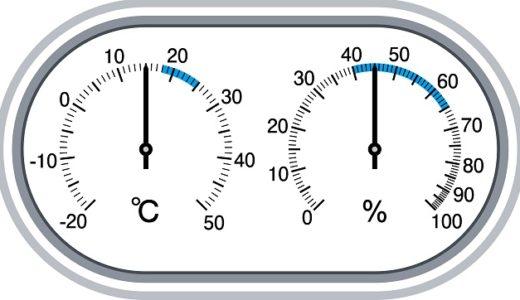 都道府県別の年平均相対湿度のランキング